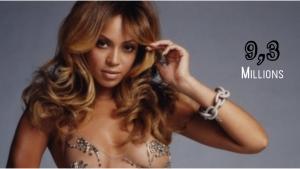 Image illustrant l'article Enceinte, Beyoncé établit un record historique avec cette simple photo !