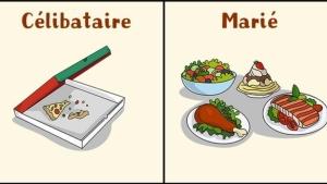 Image illustrant l'article 10 illustrations qui montrent la différence entre être célibataire et être marié